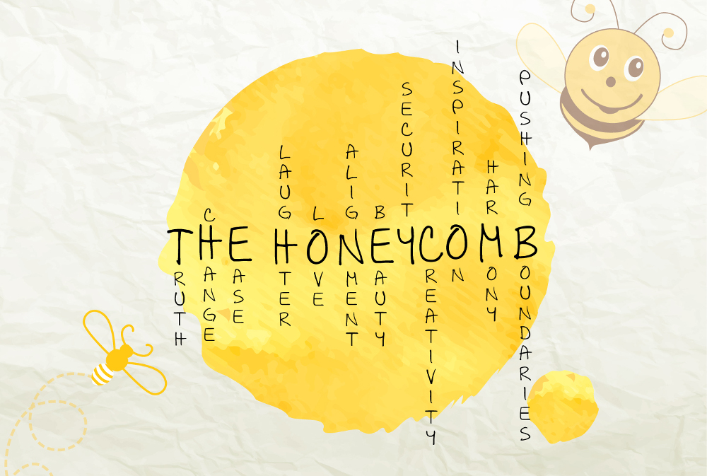 The Honeycomb - mnemonic