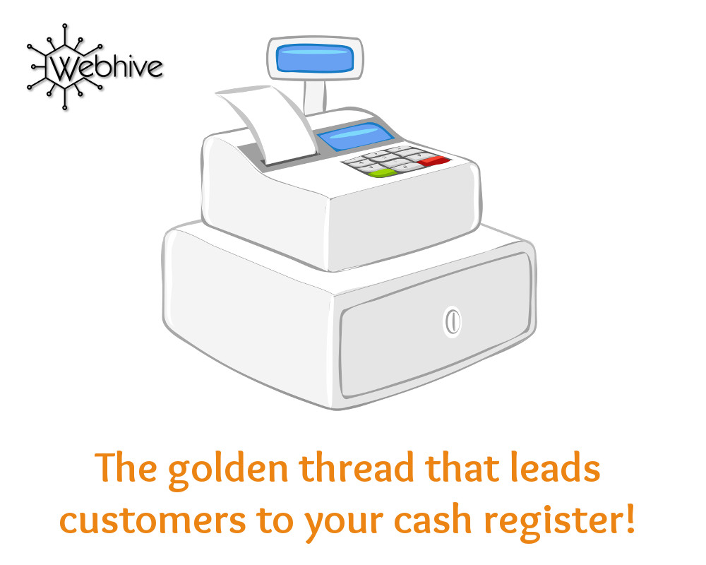 The Golden Thread that leads customers to your cash register… The Golden Thread Part I